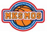 MKS MOS Konin (PK)