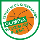 ŻKK Olimpia Wodzisław Śl. I