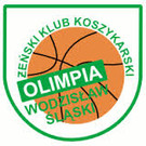 ŻKK Olimpia Wodzisław Śl.
