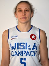 Sofija Aleksandravicius