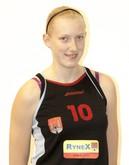 Anita Górecka