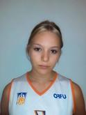 Maja Koszyca