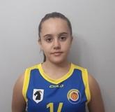 Bianka Michalak